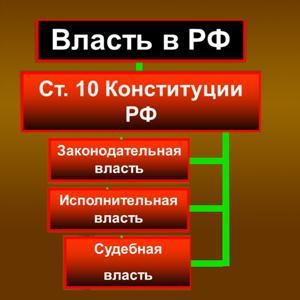 Органы власти Левокумского